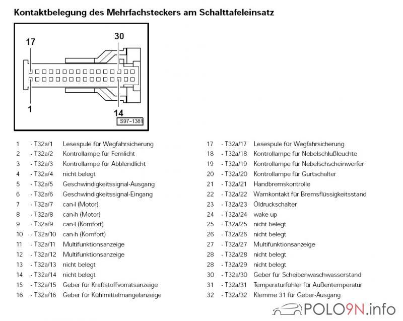Nebelscheinwerfer im KI anzeigen lassen - polo9N.info - polo6R.info ...