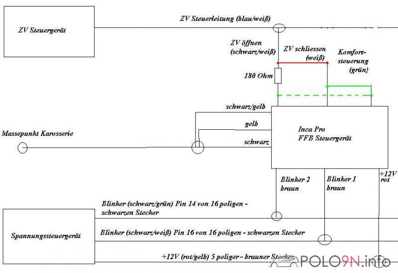 Einbau einer Funkfernbedienung aus dem Zubehör - polo9N.info