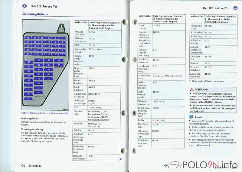 polo-9n-sicherungskasten.jpg